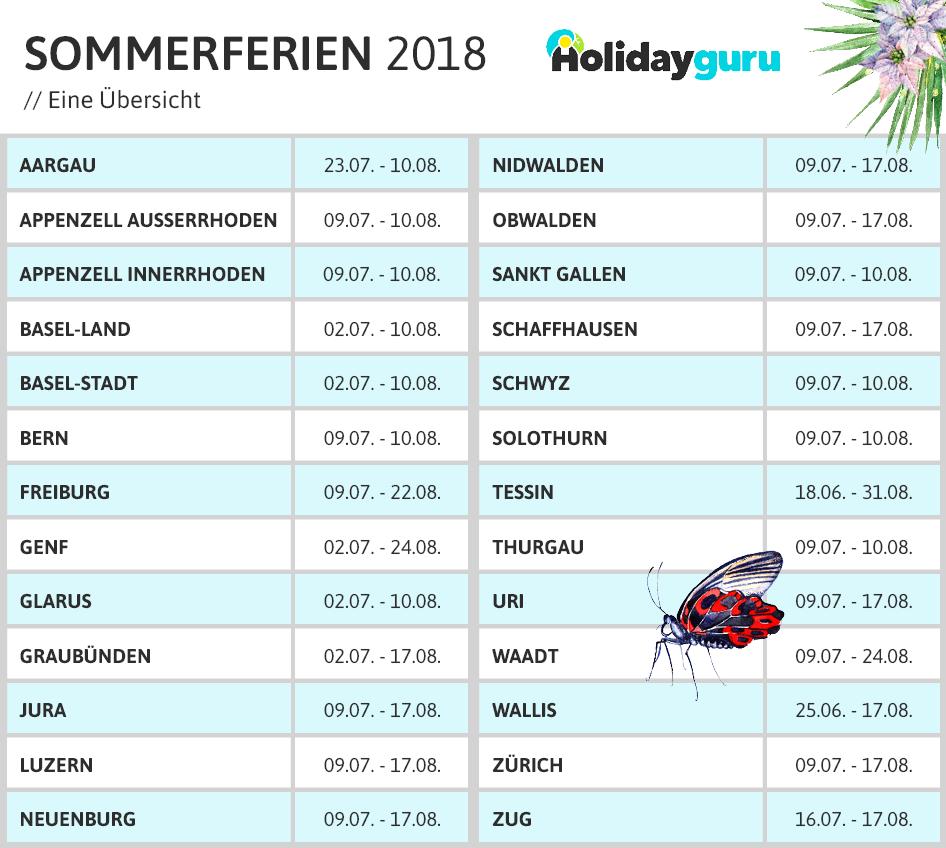 sommerferien_schweiz_ferien
